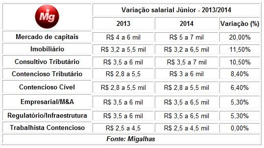 Junior_migalhas