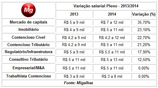 Pleno_Migalhas